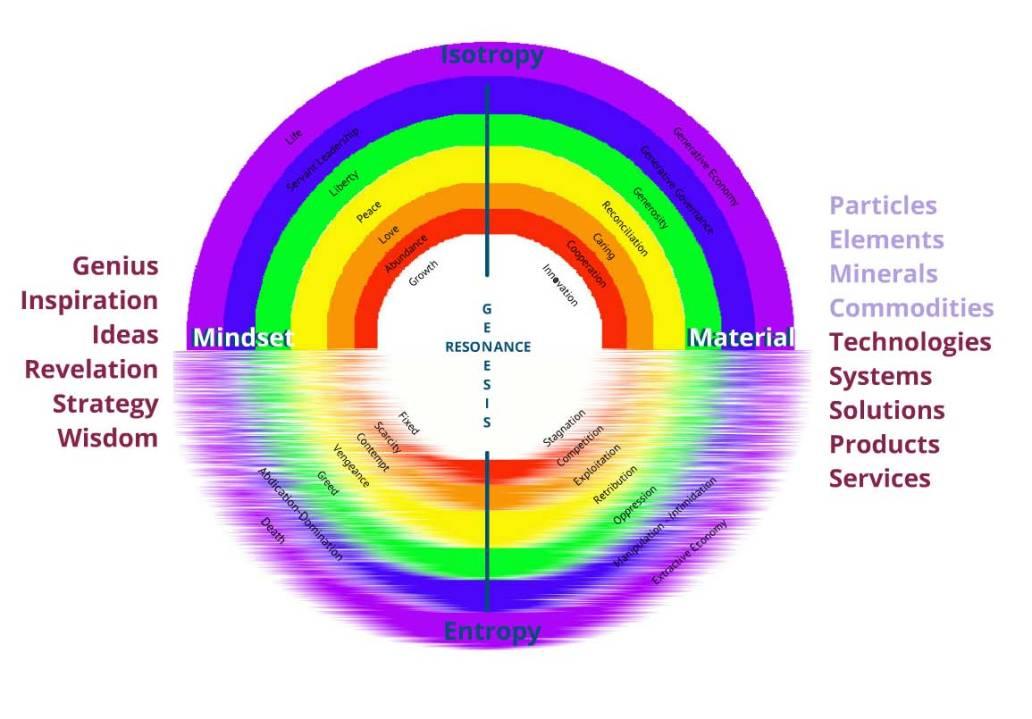 130612 abundant life resonate image_Page_01